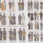 34 Provinsi Pakaian Adat Tradisional di Indonesia Gambar dan Keterangan