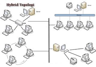 Topologi Hybrid