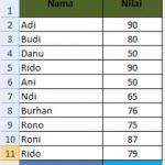 Fungsi Sum, Average, Max, Min dan Count pada Microsoft Excel