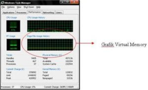 Cara Memperbaiki Low Virtual Memory pada Windows XP