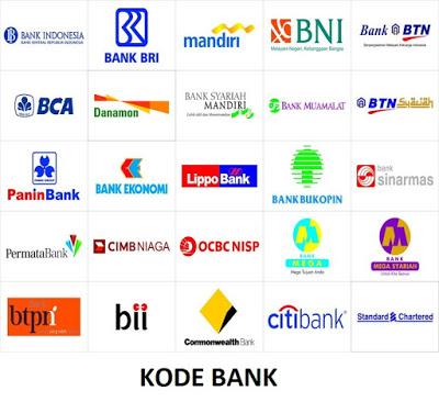 Kode Transfer Bank Bni Bca Mandiri Bri Semua Bank Indonesia