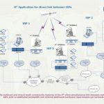 Pengertian ISP Dan Fungsinya Serta Jenis Layanan ISP
