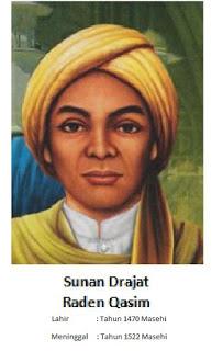 Walisongo Sunan Drajat (Raden Qosim/Raden Syaifudin)