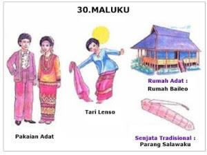 96+ Gambar Rumah Adat Yogyakarta Dan Penjelasannya HD Terbaru
