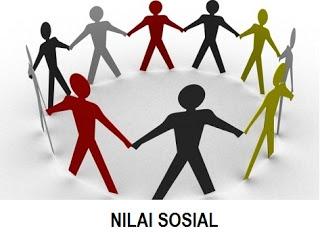Pengertian, Fungsi, Ciri, Macam-Macam Nilai Sosial Jenis Contoh