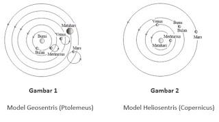 Pengertian, Manfaat, dan Bunyi Hukum Kepler I, II, III