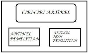 pengertian artikel menurut para ahli,ciri,fungsi,jenis ...