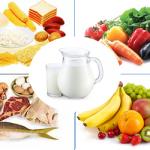 Pengertian, Contoh, Makanan 4 sehat 5 sempurna