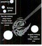 Proses dan Sejarah Terbentuknya Bumi, Tata Surya, Bulan