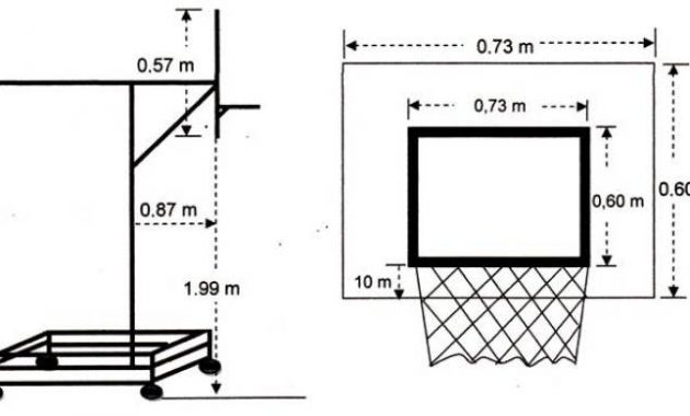 Ukuran papan pantul bola basket