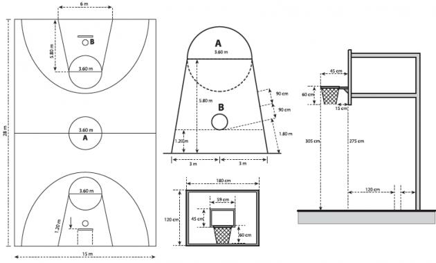 Pengertian Olahraga Bola Basket Ukuran Lapangan Teknis Dasar Sejarah Aturan