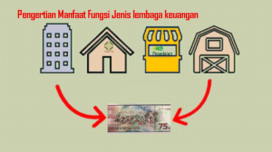 Pengertian Manfaat Fungsi Jenis lembaga keuangan