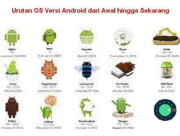Urutan OS Versi Android dari Awal hingga Sekarang